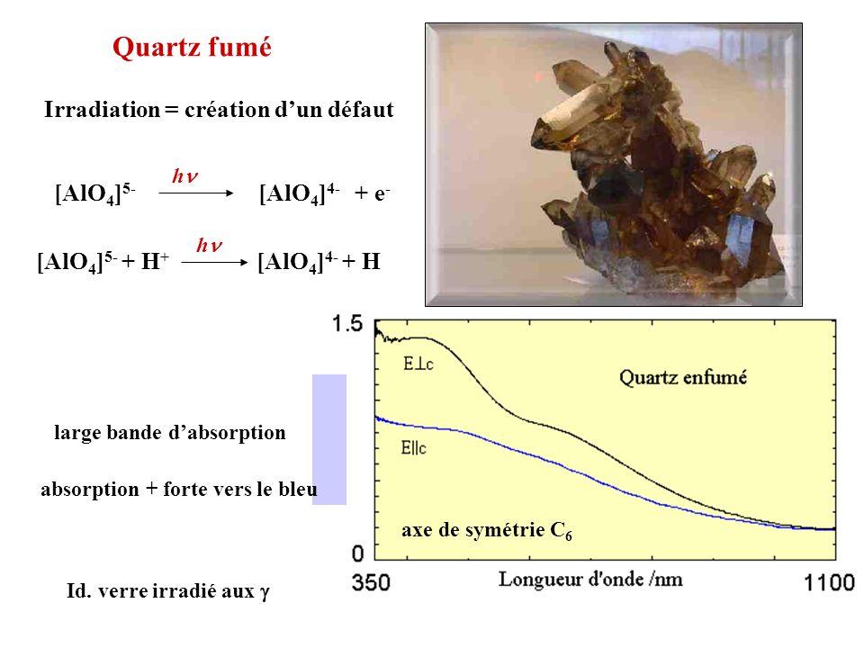 Quartz fumé Irradiation = création d'un défaut [AlO4]5- [AlO4]4- + e-